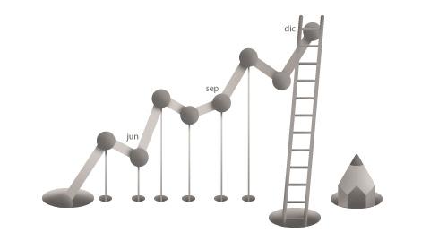 analitica comercio electronico