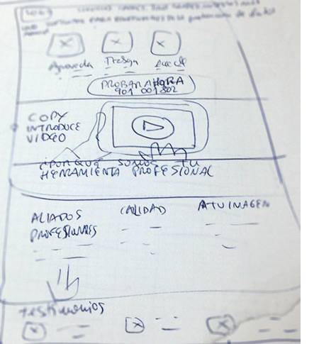 diseno-web-proceso-prototipo1